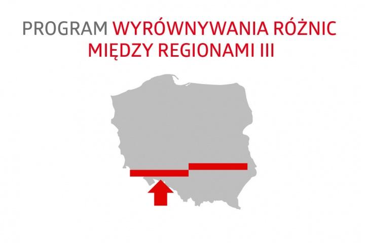 PROGRAM WYRÓWNYWANIA RÓŻNIC MIĘDZY REGIONAMI III – 2020r.